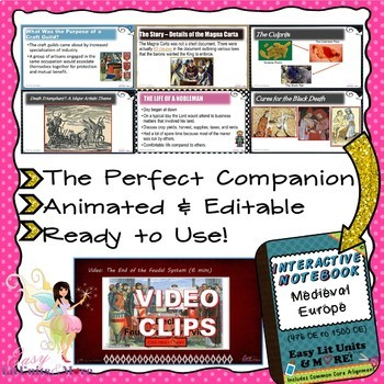 PowerPoint Companion for Middle Ages (Medieval) Europe {Set 4}