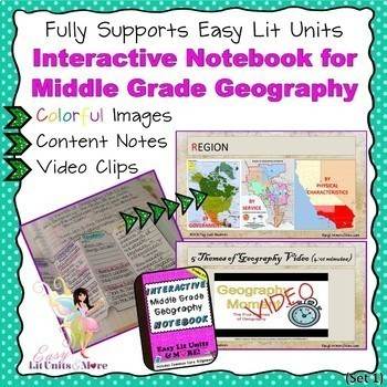 PowerPoint Companion for Middle Grade Geography Interactive Notebook