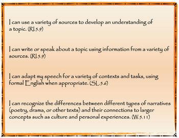 PowerPoint: Grade 5 Module 1, Unit 3: ESPERANZA RISING, FROM NOVEL TO SCRIPT