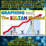 PowerPoint: Graphing Skills in Science PP Pack