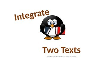 RI 4.9 PowerPoint: Integrate Two Texts on the Same Topic