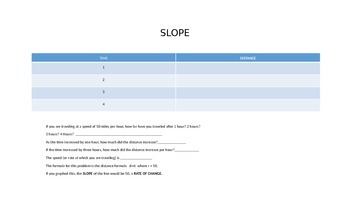 PowerPoint Introduction to Slope