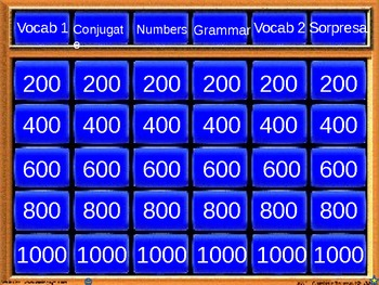 Powerpoint jeopardy template review of spanish 1 2 for for Jeopardy template powerpoint 2007
