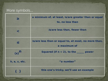 """How to Solve Real-World Problems (""""Word Problems"""") Math/Algebra"""