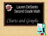 PowerPoint Lesson on Charts & Graphs (Second Grade Math)