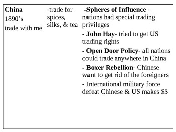 PowerPoint Notes for USS Guide Unit Six Imperialism and Expansion