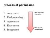 PowerPoint: Persuasive Techniques