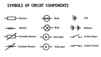 PowerPoint Presentation Simple Electric Circuit and Circuit Components