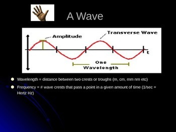 PowerPoint Presentation (non-mathematical) on the Basics of Quantum Theory