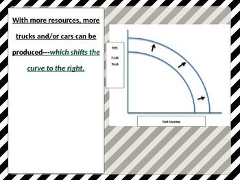 PowerPoint: Production Possibility Curve & Circular Flow of Economic Activity