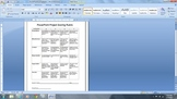 PowerPoint Scoring Rubric