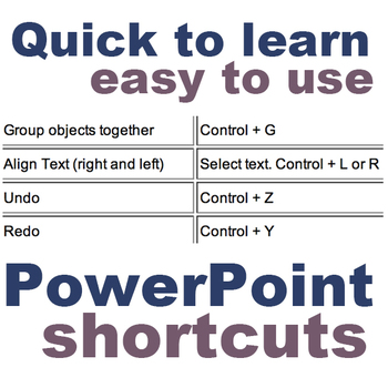 PowerPoint Shortcuts- 19 Easy to Use shortcuts poster