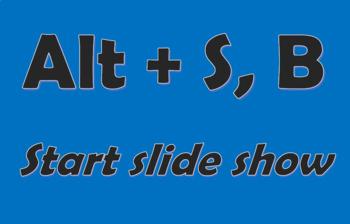 PowerPoint Shortcuts Bulletin Board Set
