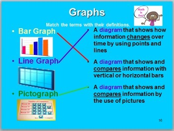 Statistics, Probability, and Data Slide Show for Grades 3 and 4