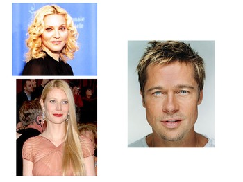 Adjectives PowerPoint with Celebrities