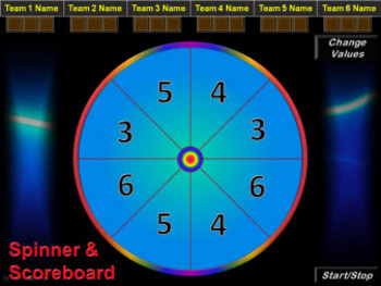 PowerPoint Spinner and Scoreboard with changeable Values