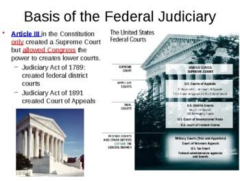 PowerPoint: The Judiciary