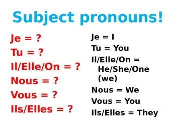 French Teaching Resources. PowerPoint: The Present Tense for Regular -er Verbs.