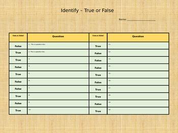 PowerPoint - True False Quiz