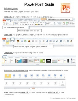 PowerPoint Visual Guide