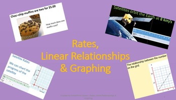 Rate, Graphing data,  Linear Relationships - PowerPoint &