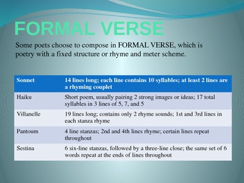 PowerPoint and Foldable on poetry