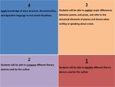 PowerPoint for poetry analysis