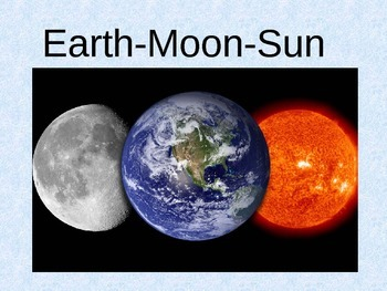 PowerPoint notes on Earth, Moon, and Sun system