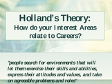 PowerPoint on Holland's Theory of Interest Areas