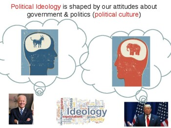 PowerPoint on Political Socialization & Public Opinion