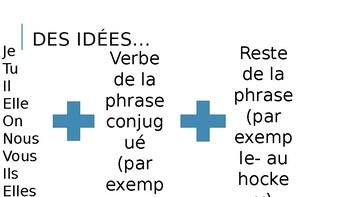 PowerPoint: present tense conjugations
