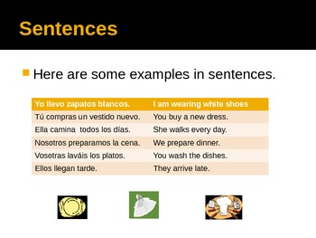 PowerPoint presentation about verb conjugation in Spanish