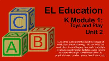 PowerPoint slides for EL Kindergarten Module 1 Unit 2