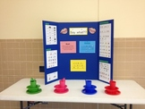 PowerPoint to create tri-fold boards for school wide disability rotations