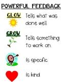 Powerful Feedback Glow and Grow Anchor Chart