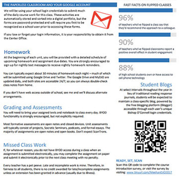Powerful First Impressions: Course Welcome Letter / Overview / Syllabus Template