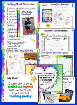 Poetry Unit | Poetry Lessons, Activities, Printables, Task Cards, and Webinar