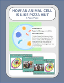 Powerpoint - Comparison of an Animal Cell to Pizza Hut
