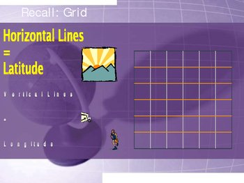 Powerpoint Geography - Using Longitude and Latitude – Les. 2