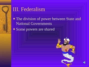 Powerpoint on Principles of US Constitution - Limited Government