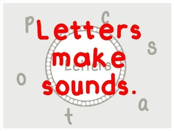 Letters, Words, and Sentences Powerpoint