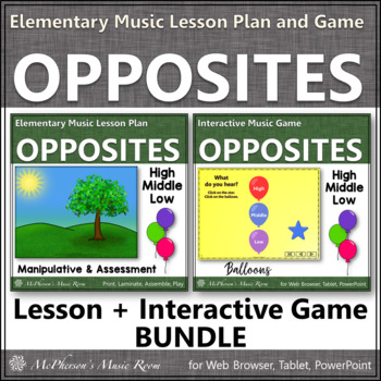 Powerpoint: Music Melody – What do you hear: high, middle or low? (Bundle Set)