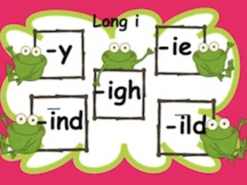 Powerpoint Phonics Drill Long i (mixed)