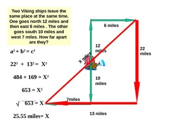 Powerpoint Pythagorean Theorem basic and word problems