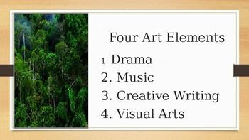 Powerpoint: Rainforest