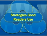 """Powerpoint """"Reading Strategies That Good Readers Use"""""""