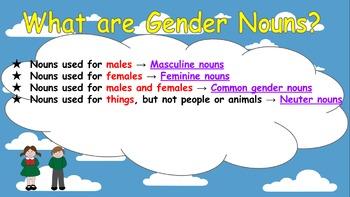 ★PPT Slides- English Gender Nouns (Masculine, Feminine, Neuter, Common)