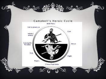 Powerpoint: The Heroic Cycle or Monomyth