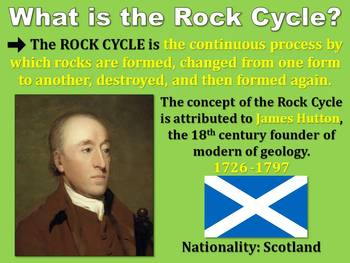 Powerpoint: The Rock Cycle