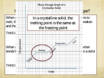 Powerpoint about Physical Properties and phase changes